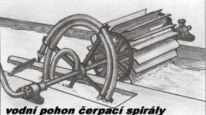 Vodní pohon čerpací spirály