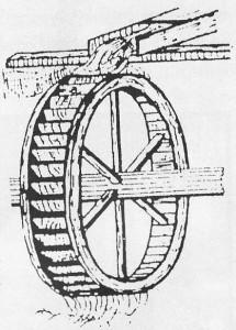 Vodní kolo - horní voda